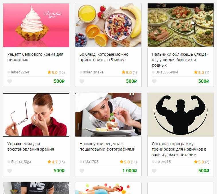 Продажа кулинарных рецептов по интернету