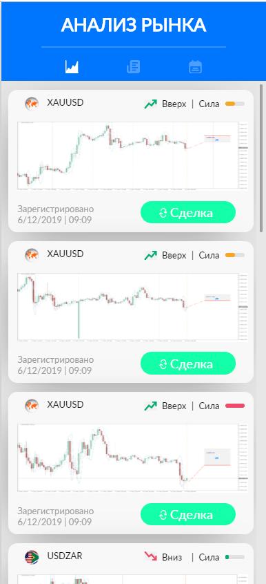 Анализ рынков на платформе Activ8