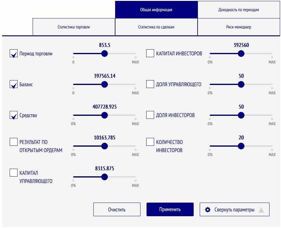 Фильтры для отбора ПАММ-счетов на Gerchik & Co