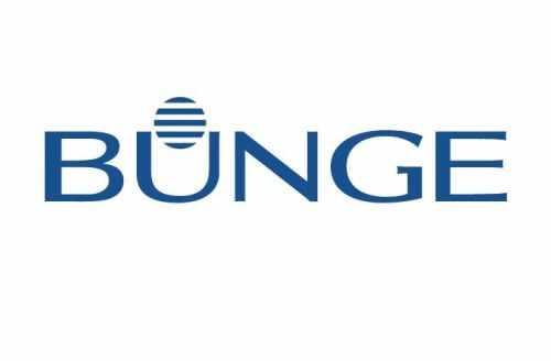 Bunge Ltd. (BG)