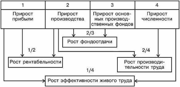 strukturno-logicheskaja-tablica-vzaimosvjazi-komponentov-JeP