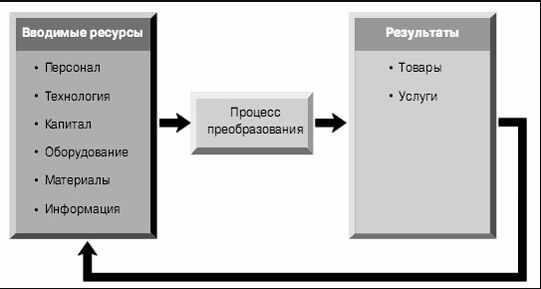 soprovozhdenie-informacii-shemami