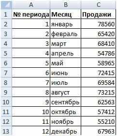 statisticheskaja-informacija
