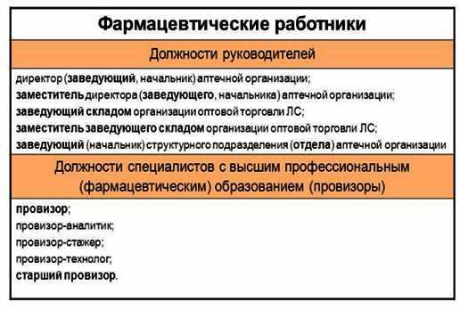famacevticheskie-rabotniki