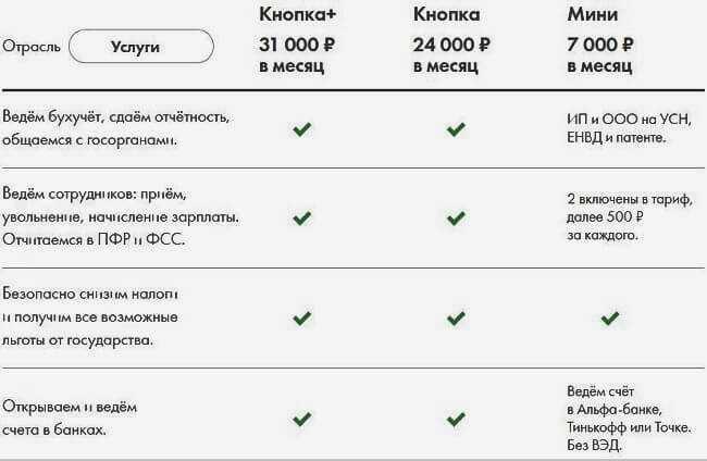 ceny-na-buhgalterskoe-soprovozhdenie