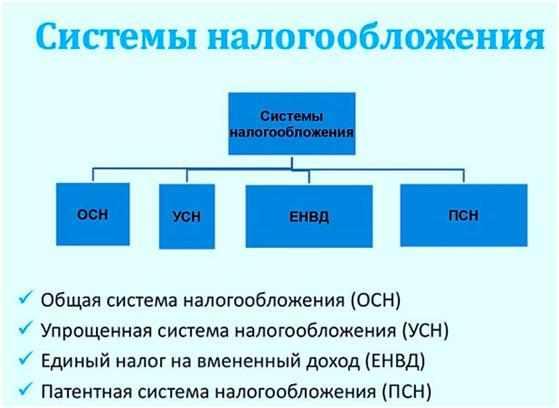 sistemy-nalogooblazhenija