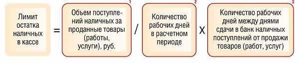 formula-podscheta-limit-sutochnyh-v-kasse