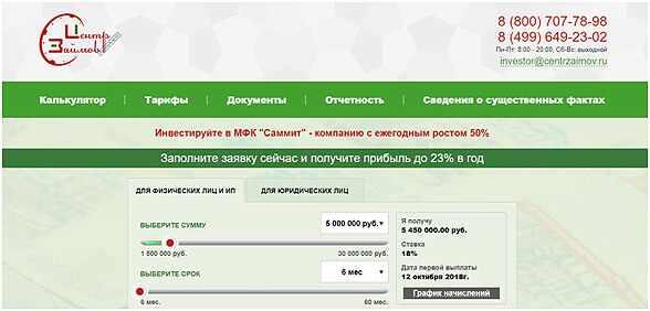 mfo-dlja-investicij-Centr-zajmov