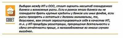 chetvertyj-sovet