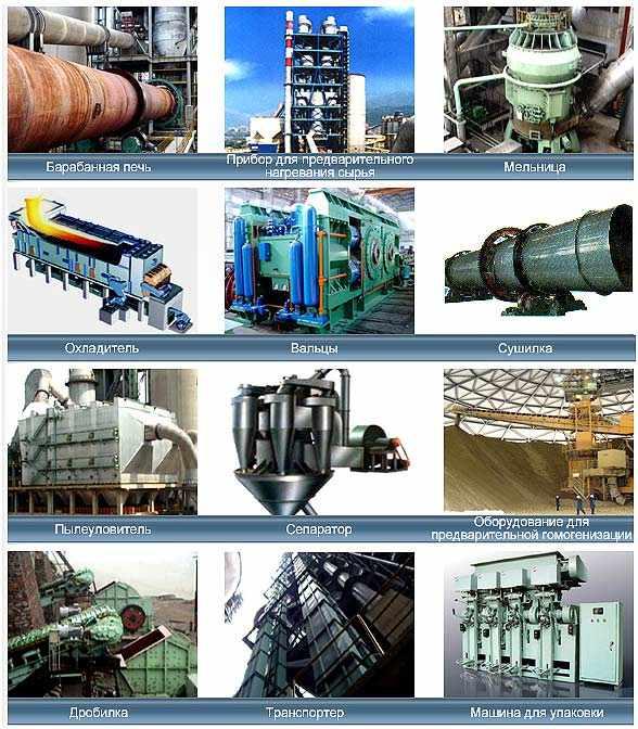 proizvodstvo-cementa-oborudovanie