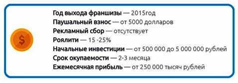 organizacija-Marafon-finansovaja-podderzhka
