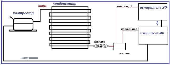 shema-sborki-holodilnogo-agregata