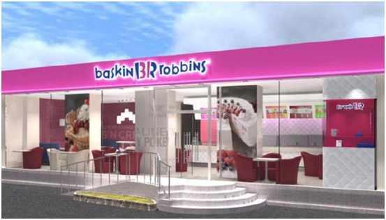 Baskin-Robbins-format-kafe