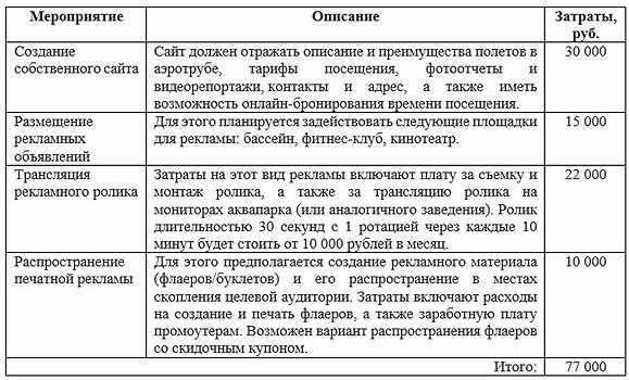 stoimost-marketingovoj-kampanii-proekta-poljotov-v-ajerotrube