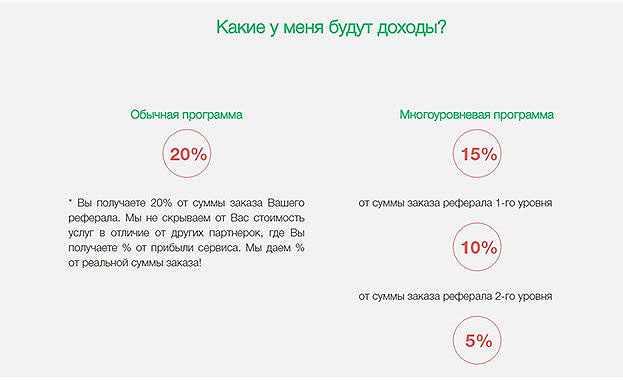 partnerskaja-programma-Zengram