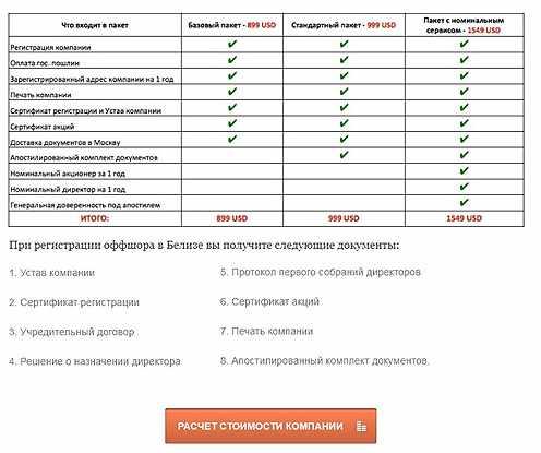 registracija-kompanii-v-Belize