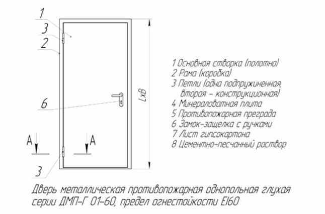 chertezh-dverej