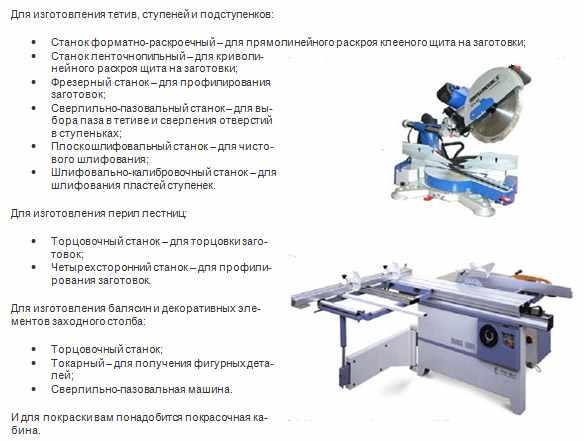 polnyj-komplekt-dlja-proizvodstva-lestnic
