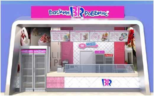 Baskin-Robbins-format-Fudkort
