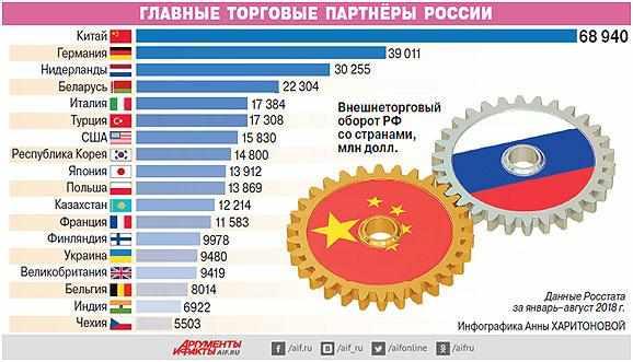 torgovye-partnery-rossii