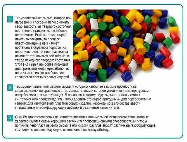 vidy-syrevogo-materiala