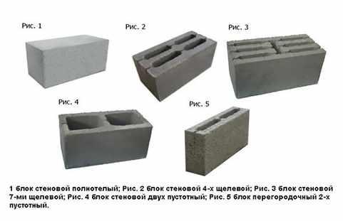 vidy-blokov