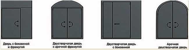 vidy-dverej