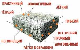 svojstva-arbolita