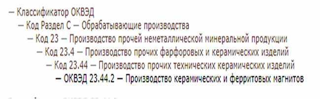 klassifikator–OKVJeD-dlja-magnitov
