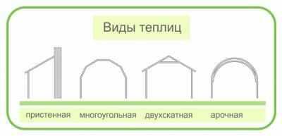 formati-teplits
