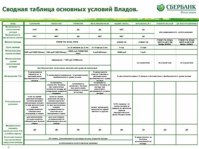 svodnaya-tablica