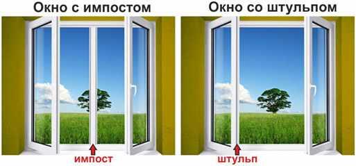 okna-s-impostom