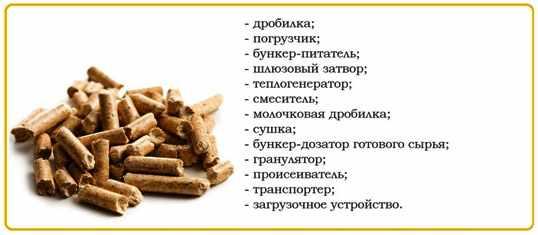 oborudovanie-dlja-proizvodstva-pellet