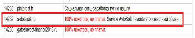 sajt-Dotalaik-i-otzyvy-prodolzhenie