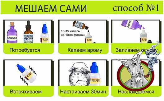 shema-izgotovlenija-vejp-produktov