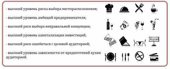 faktory-nastuplenija-bankrotstva-restorana