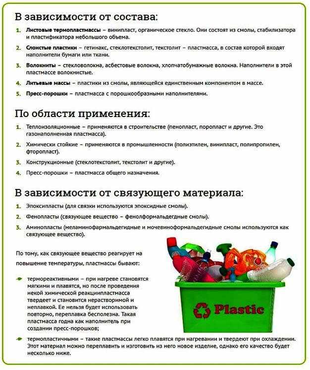 vidy-plastmassovyh-veshhestv