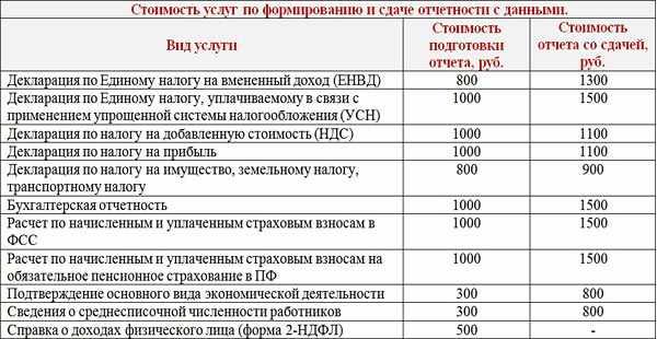 cena-na-buhgalterskoe-oborudovanie