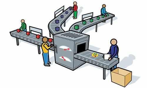 biznes-po-proizvodstvu