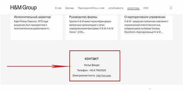 kontakty-dlja-sotrudnichestva