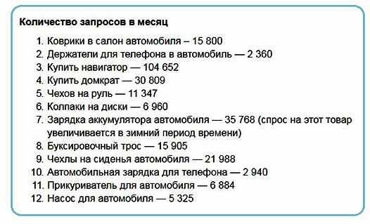 kolichestvo-voprosov-v-mesjac
