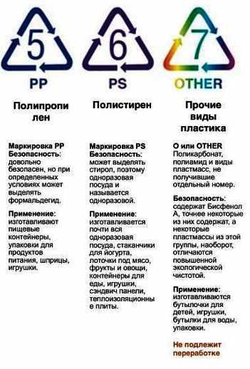 markirovka-plastika-prodolzhenie