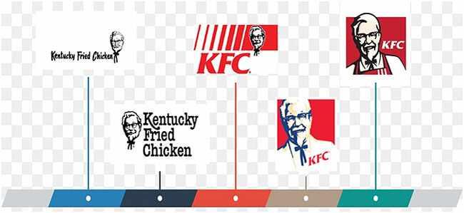 osnovatel-KFC