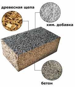 sostav-arbolitnogo-bloka