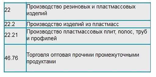 kody-OKVJeD-polimernyh-trub