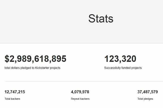 statistika-kickstarter